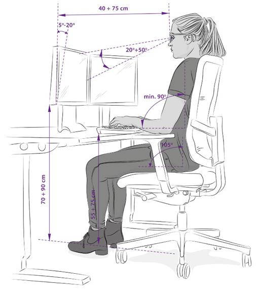 ergonomia w miejscu pracy